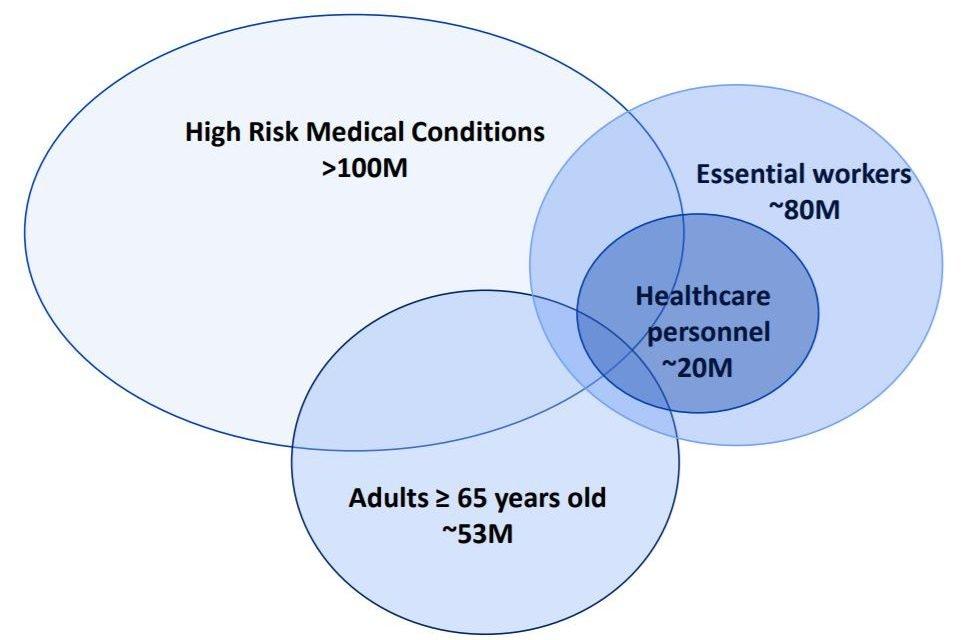 Các Chuyên Gia Y Tế An Bằng Tiêm Vaccine Covid-19